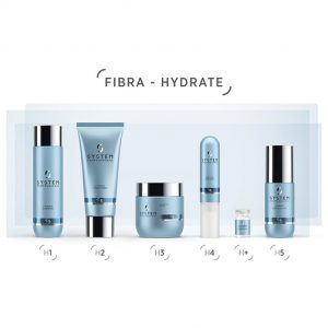 Forma Hydrate